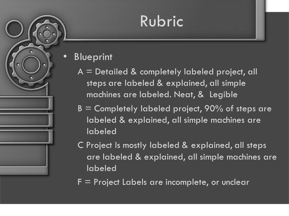 Rubric Blueprint A = Detailed & completely labeled project, all steps are labeled & explained, all simple machines are labeled. Neat, & Legible B = Co