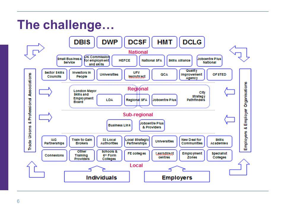 6 The challenge…