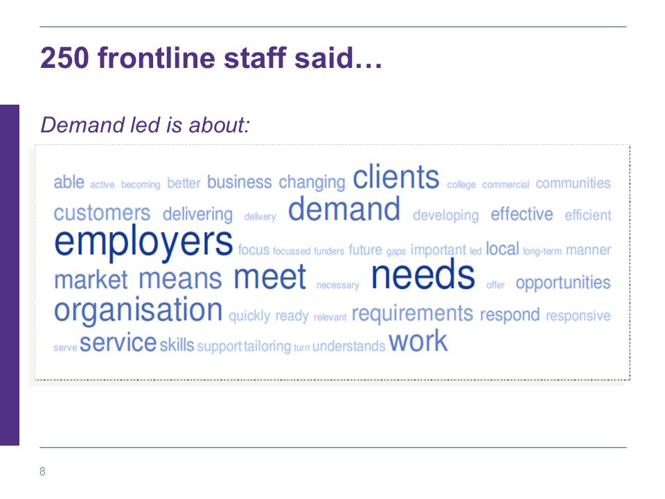 8 250 frontline staff said… Demand led is about:
