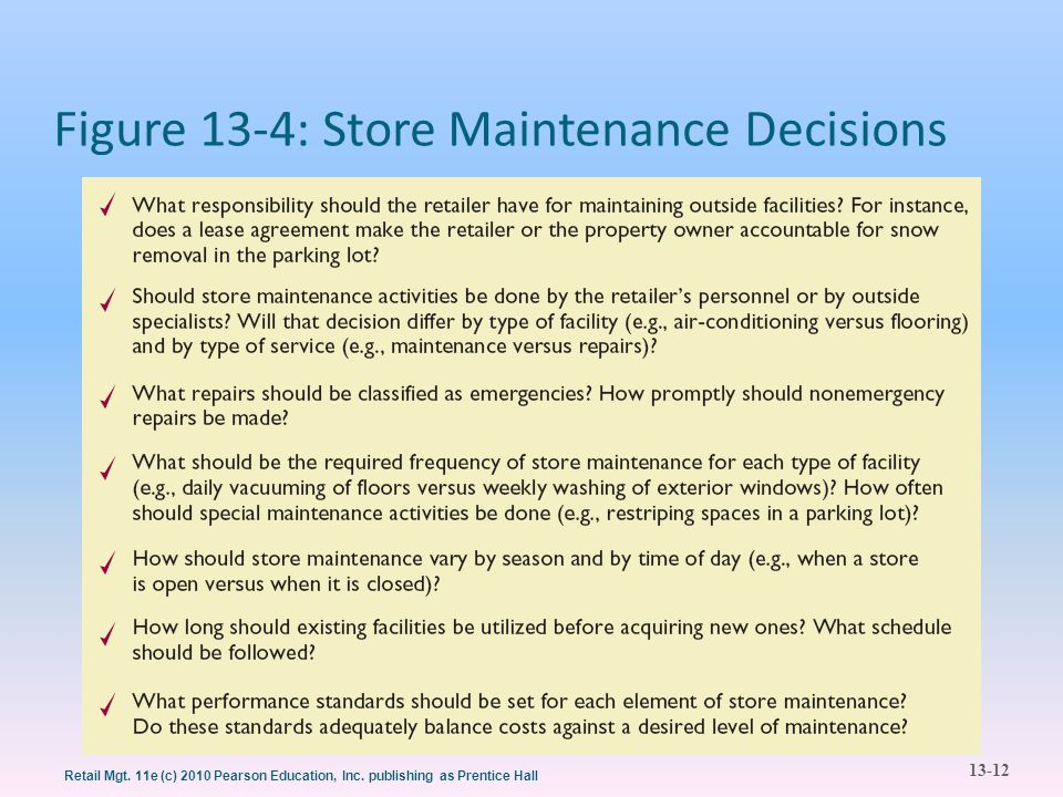 13-12 Retail Mgt. 11e (c) 2010 Pearson Education, Inc. publishing as Prentice Hall Figure 13-4: Store Maintenance Decisions