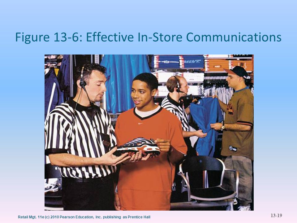 13-19 Retail Mgt. 11e (c) 2010 Pearson Education, Inc. publishing as Prentice Hall Figure 13-6: Effective In-Store Communications
