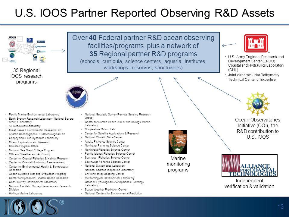 U.S. IOOS Partner Reported Observing R&D Assets 13 U.S.