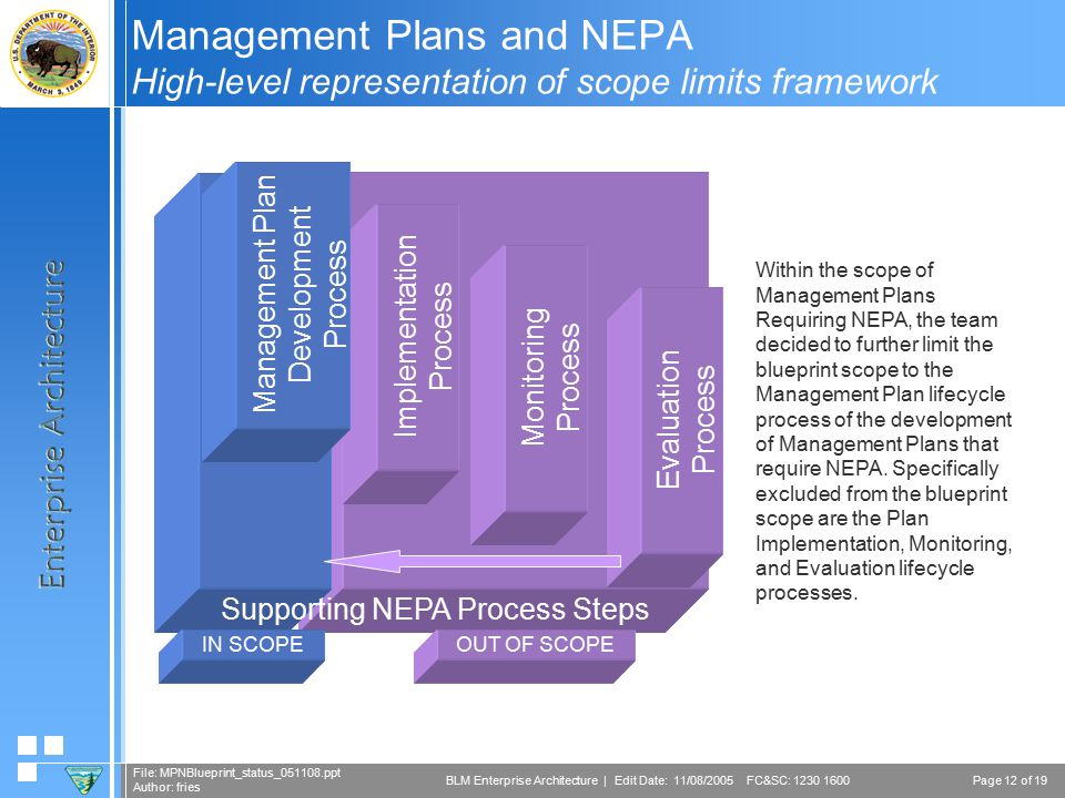 Page 12 of 19 File: MPNBlueprint_status_051108.ppt Author: fries BLM Enterprise Architecture | Edit Date: 11/08/2005 FC&SC: 1230 1600 Management Plans and NEPA High-level representation of scope limits framework Within the scope of Management Plans Requiring NEPA, the team decided to further limit the blueprint scope to the Management Plan lifecycle process of the development of Management Plans that require NEPA.