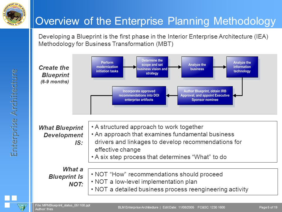 Page 5 of 19 File: MPNBlueprint_status_051108.ppt Author: fries BLM Enterprise Architecture | Edit Date: 11/08/2005 FC&SC: 1230 1600 Overview of the Enterprise Planning Methodology Create the Blueprint (6-9 months) What Blueprint Development IS: What a Blueprint Is NOT: A structured approach to work together An approach that examines fundamental business drivers and linkages to develop recommendations for effective change A six step process that determines What to do NOT How recommendations should proceed NOT a low-level implementation plan NOT a detailed business process reengineering activity Developing a Blueprint is the first phase in the Interior Enterprise Architecture (IEA) Methodology for Business Transformation (MBT)