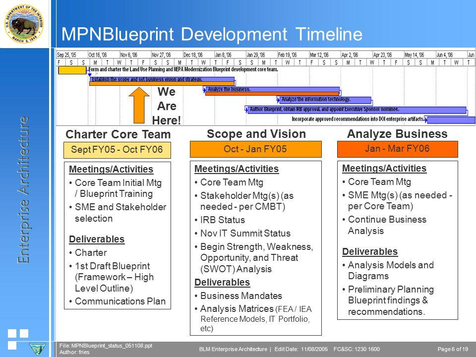 Page 17 of 19 File: MPNBlueprint_status_051108.ppt Author: fries BLM Enterprise Architecture | Edit Date: 11/08/2005 FC&SC: 1230 1600 Stakeholder Example Recreation
