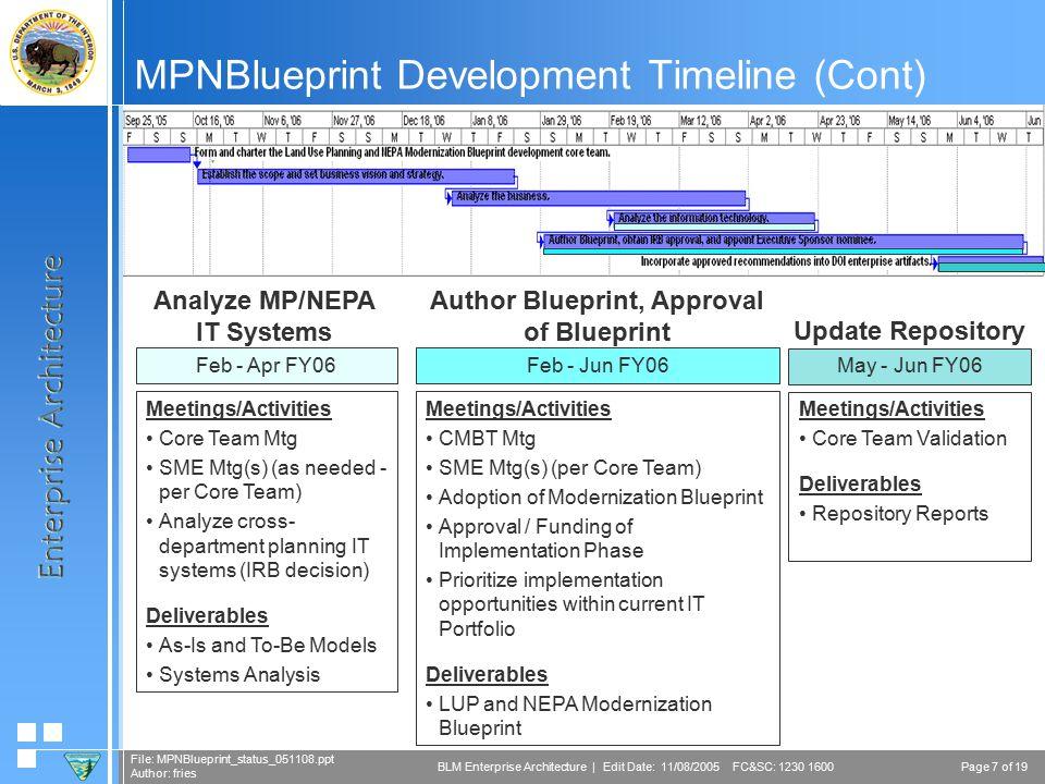 Page 8 of 19 File: MPNBlueprint_status_051108.ppt Author: fries BLM Enterprise Architecture | Edit Date: 11/08/2005 FC&SC: 1230 1600 Charter Roles and Responsibilities
