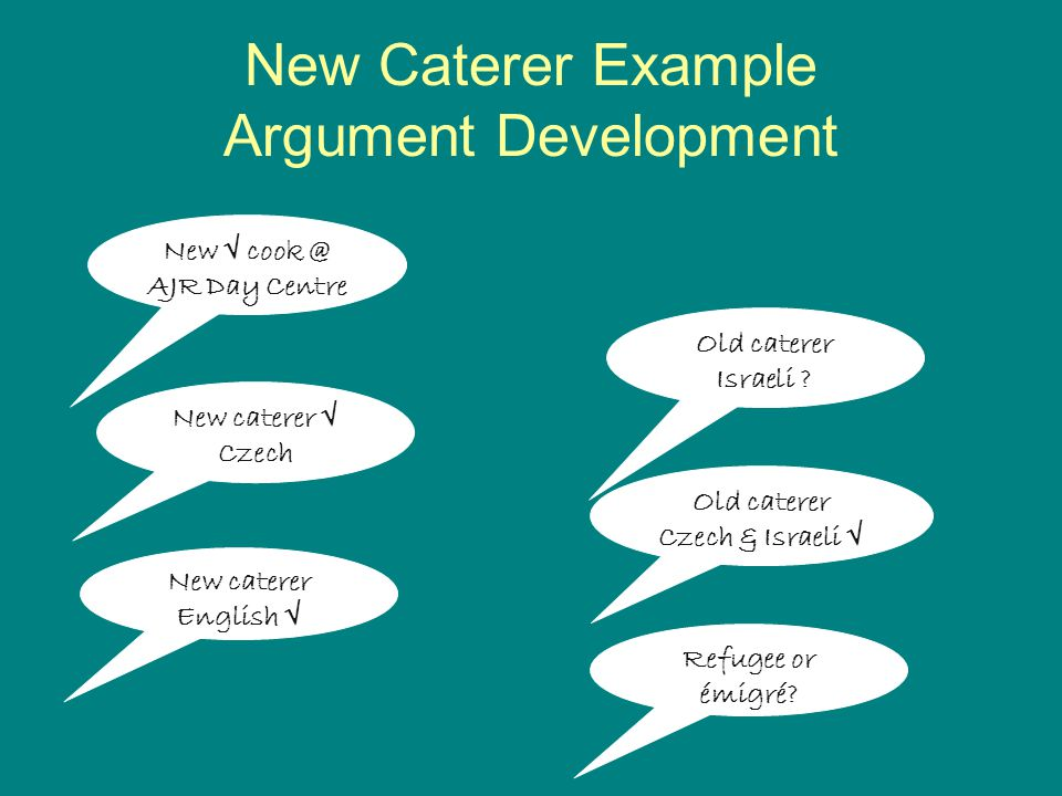 New Caterer Example Argument Development New caterer √ Czech New √ cook @ AJR Day Centre New caterer English √ Old caterer Czech & Israeli √ Old cater