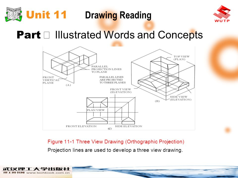 Unit 11 Drawing Reading Part Ⅱ Passages Passage A In Figure 11-2 plane and elevation views are related by projection.
