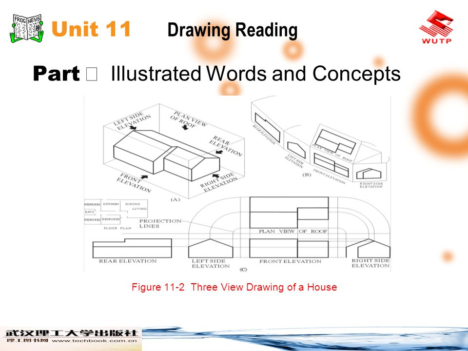 Unit 11 Drawing Reading Part Ⅰ Illustrated Words and Concepts Figure 11-3 Drawing for Exercise