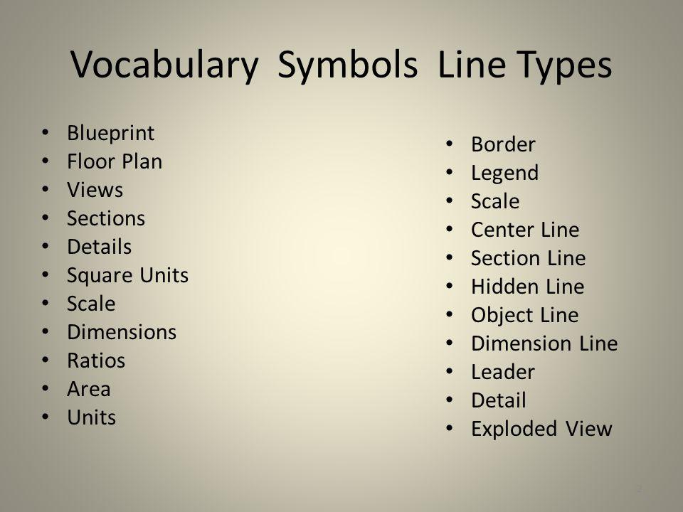 Vocabulary Symbols Line Types Blueprint Floor Plan Views Sections Details Square Units Scale Dimensions Ratios Area Units 2 Border Legend Scale Center Line Section Line Hidden Line Object Line Dimension Line Leader Detail Exploded View
