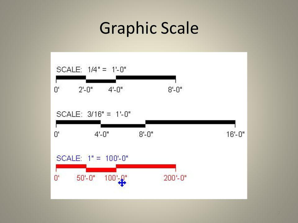 Graphic Scale 7