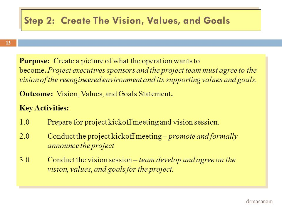 Step 2: Create The Vision, Values, and Goals drmasanom 13 Purpose: Create a picture of what the operation wants to become. Project executives sponsors