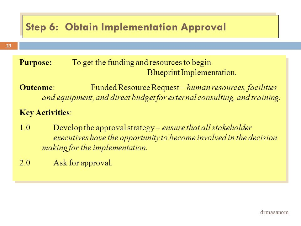 Step 6: Obtain Implementation Approval drmasanom 23 Purpose:To get the funding and resources to begin Blueprint Implementation. Outcome:Funded Resourc