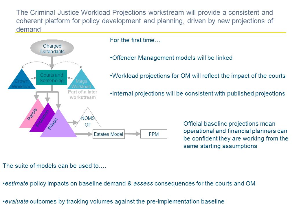 The Criminal Justice Workload Projections workstream will provide a consistent and coherent platform for policy development and planning, driven by ne