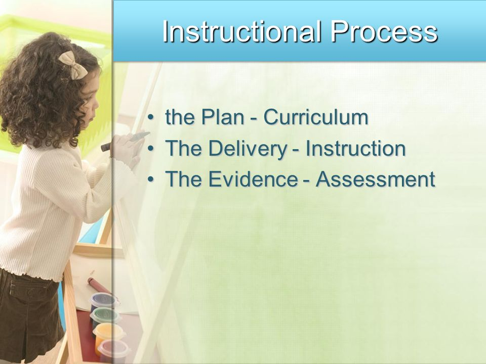 Instructional Process the Plan - Curriculum The Delivery - Instruction The Evidence - Assessment