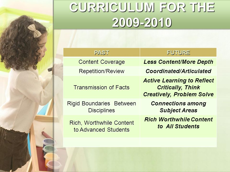 CURRICULUM FOR THE 2009-2010 PASTFUTURE Content Coverage Less Content/More Depth Repetition/ReviewCoordinated/Articulated Transmission of Facts Active Learning to Reflect Critically, Think Creatively, Problem Solve Rigid Boundaries Between Disciplines Connections among Subject Areas Rich, Worthwhile Content to Advanced Students Rich Worthwhile Content to All Students