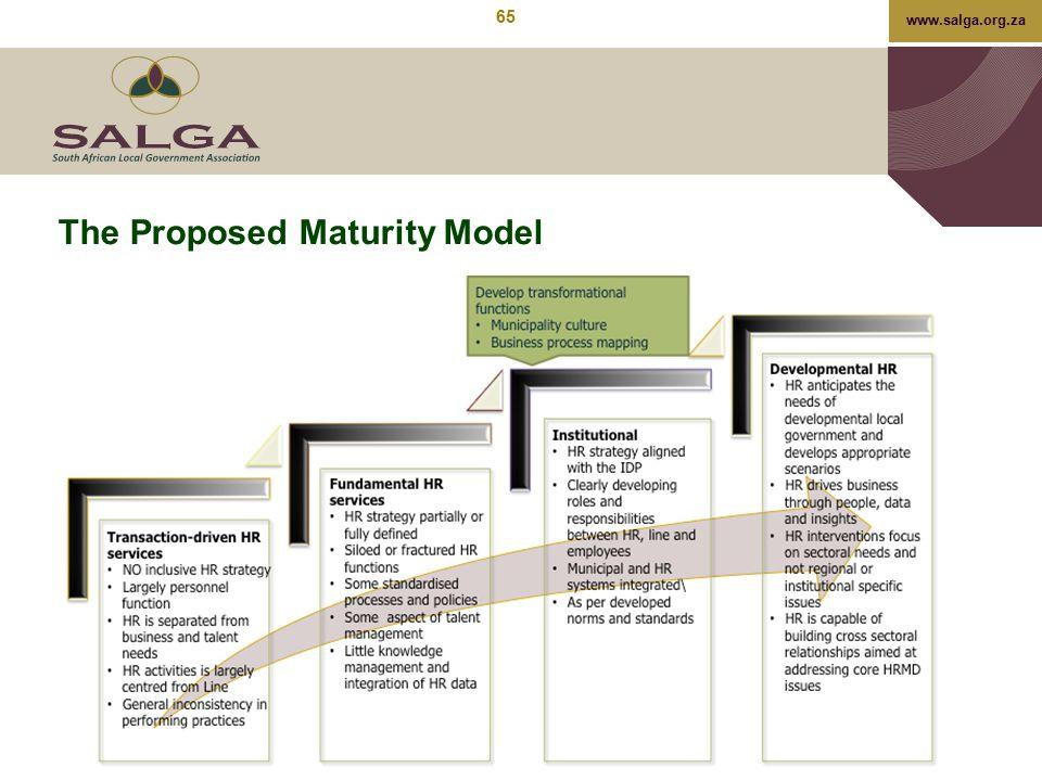 www.salga.org.za The Proposed Maturity Model 65
