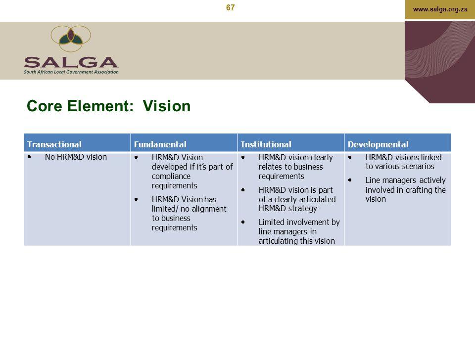 www.salga.org.za Core Element: Vision TransactionalFundamentalInstitutionalDevelopmental  No HRM&D vision  HRM&D Vision developed if it's part of co