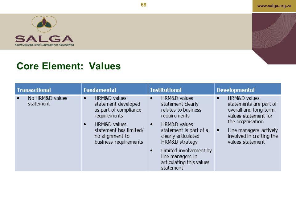 www.salga.org.za Core Element: Values TransactionalFundamentalInstitutionalDevelopmental  No HRM&D values statement  HRM&D values statement develope