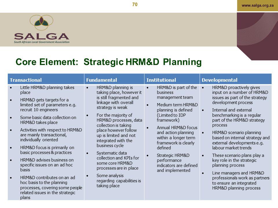 www.salga.org.za Core Element: Strategic HRM&D Planning TransactionalFundamentalInstitutionalDevelopmental  Little HRM&D planning takes place  HRM&D