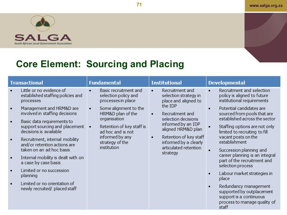 www.salga.org.za Core Element: Sourcing and Placing TransactionalFundamentalInstitutionalDevelopmental  Little or no evidence of established staffing