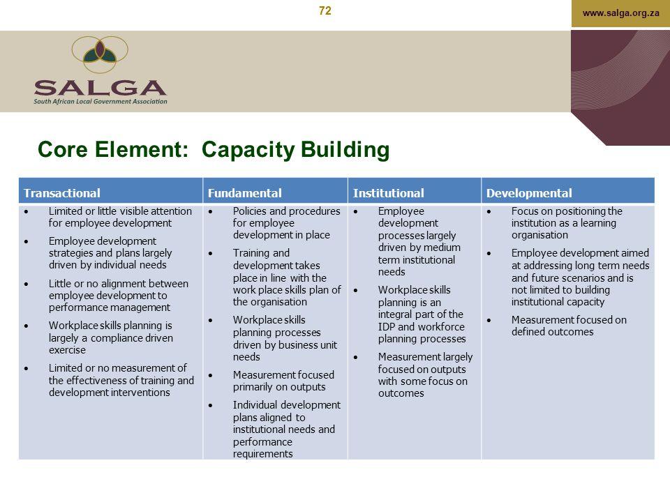 www.salga.org.za Core Element: Capacity Building TransactionalFundamentalInstitutionalDevelopmental  Limited or little visible attention for employee