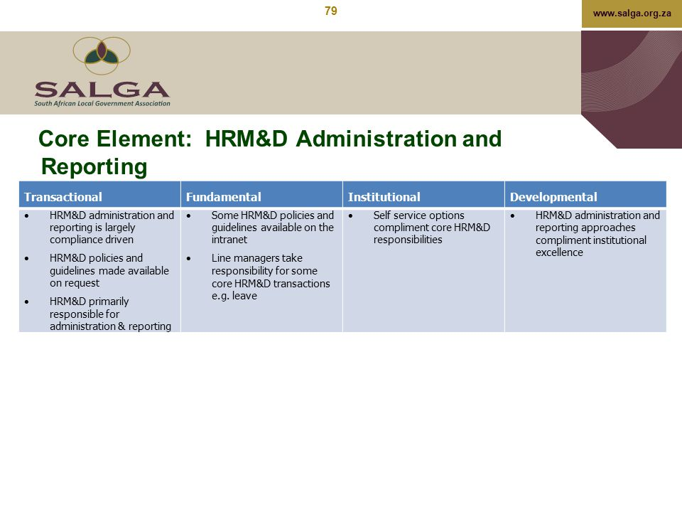 www.salga.org.za Core Element: HRM&D Administration and Reporting TransactionalFundamentalInstitutionalDevelopmental  HRM&D administration and report