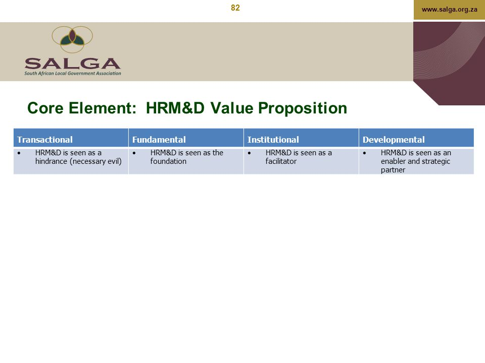 www.salga.org.za Core Element: HRM&D Value Proposition TransactionalFundamentalInstitutionalDevelopmental  HRM&D is seen as a hindrance (necessary ev