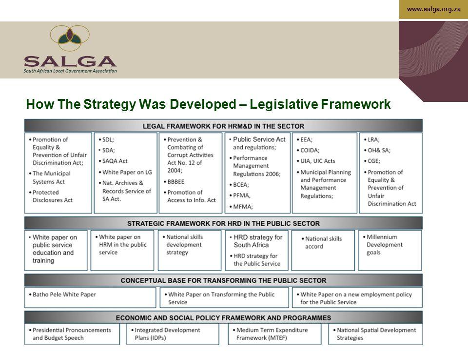 www.salga.org.za Core Element: Strategic HRM&D Planning TransactionalFundamentalInstitutionalDevelopmental  Little HRM&D planning takes place  HRM&D gets targets for a limited set of parameters e.g.