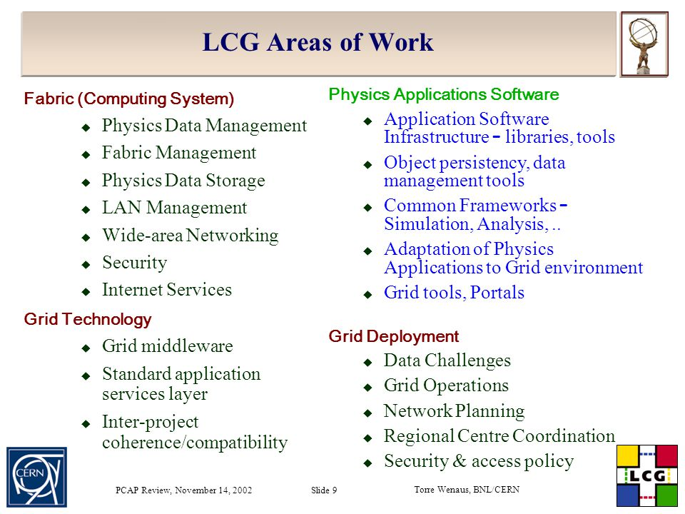 Torre Wenaus, BNL/CERN PCAP Review, November 14, 2002 Slide 30 Component Model  Granularity driven by component replacement criteria; development team organization; dependency minimization  Communication via public interfaces  Plug-ins  Logical module encapsulating a service that can be loaded, activated and unloaded at run time  APIs targeted not only to end-users but to embedding frameworks and internal plug-ins