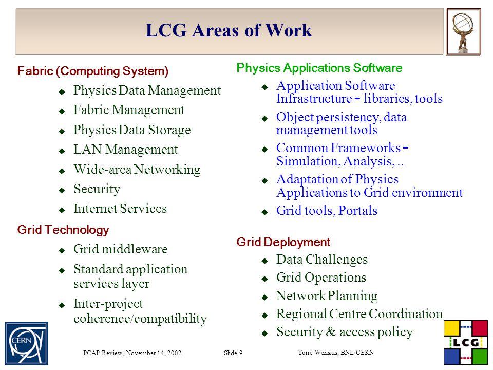 Torre Wenaus, BNL/CERN PCAP Review, November 14, 2002 Slide 9 LCG Areas of Work Fabric (Computing System)  Physics Data Management  Fabric Managemen