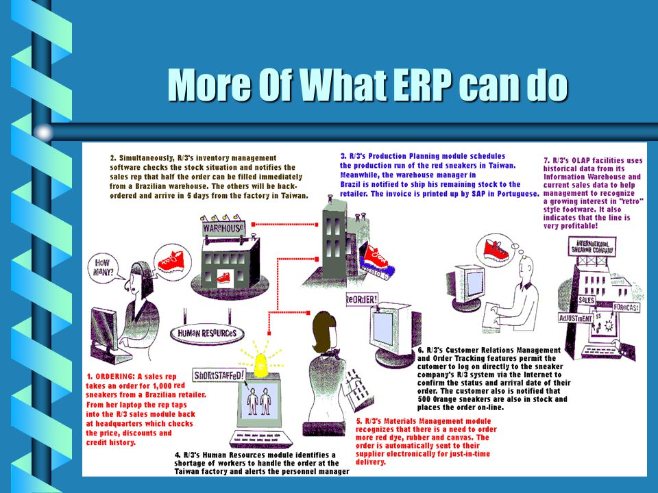 More Of What ERP can do