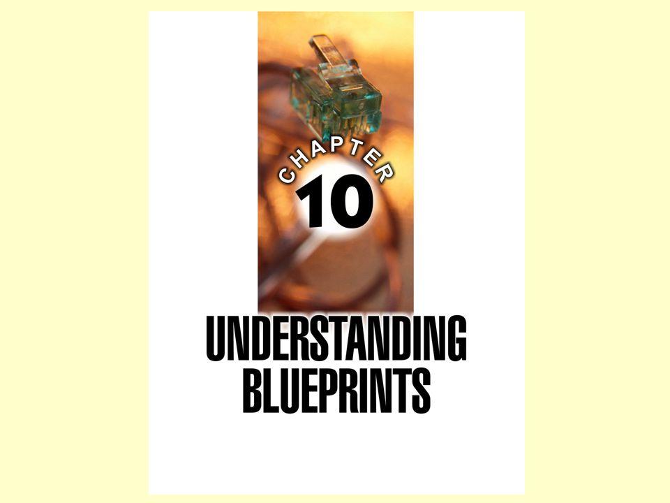 LAB 26 OBJECTIVE Identifying Blueprint Symbols To understand how to identify standard blueprinting symbols