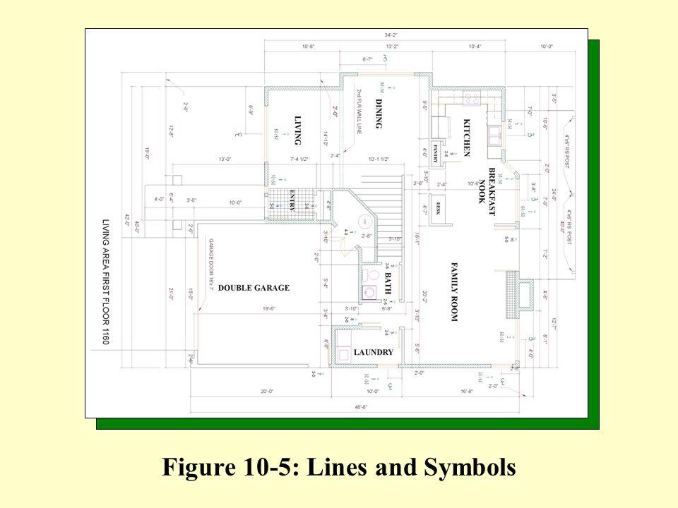 Figure 10-5: Lines and Symbols