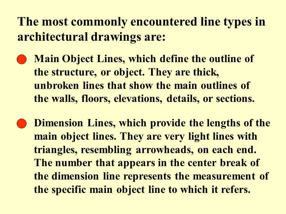 Main Object Lines, which define the outline of the structure, or object. They are thick, unbroken lines that show the main outlines of the walls, floo