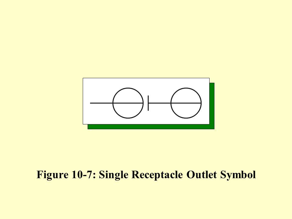Figure 10-7: Single Receptacle Outlet Symbol