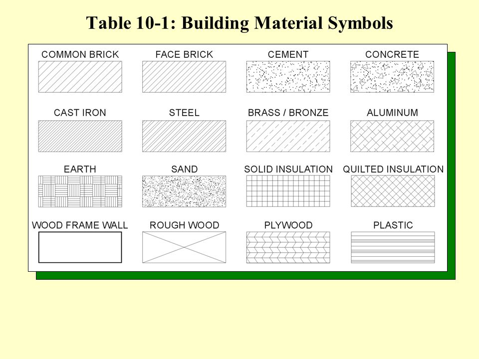 Table 10-1: Building Material Symbols