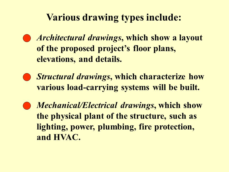 Architectural drawings, which show a layout of the proposed project's floor plans, elevations, and details. Various drawing types include: Structural