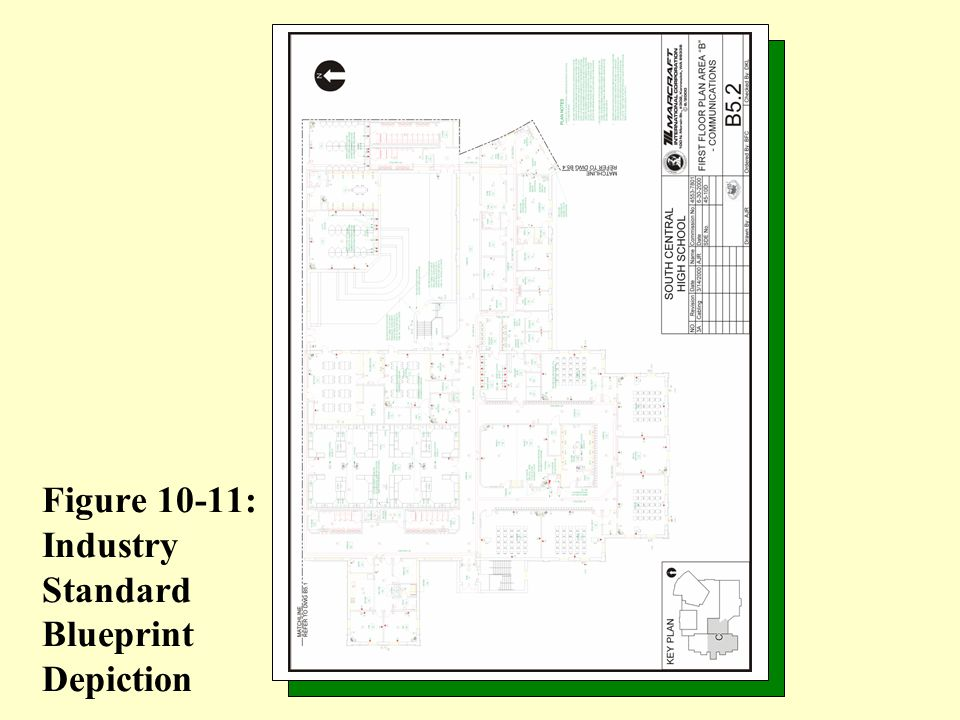 Figure 10-11: Industry Standard Blueprint Depiction