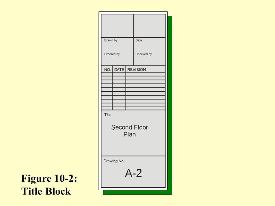 Figure 10-2: Title Block