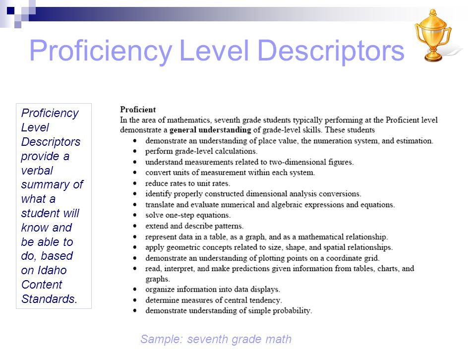 Proficiency Level Descriptors Proficiency Level Descriptors provide a verbal summary of what a student will know and be able to do, based on Idaho Content Standards.