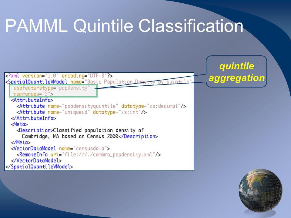 PAMML Quintile Classification quintile aggregation