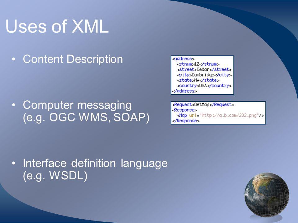 Uses of XML Content Description Computer messaging (e.g. OGC WMS, SOAP) Interface definition language (e.g. WSDL)