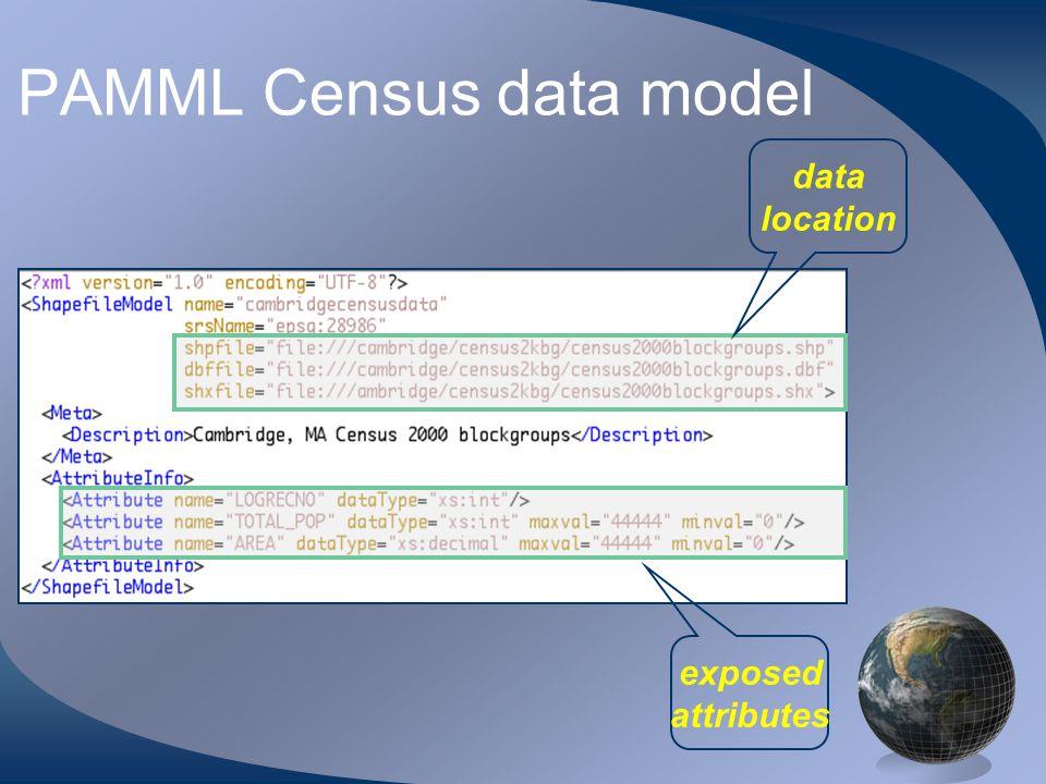 PAMML Census data model data location exposed attributes