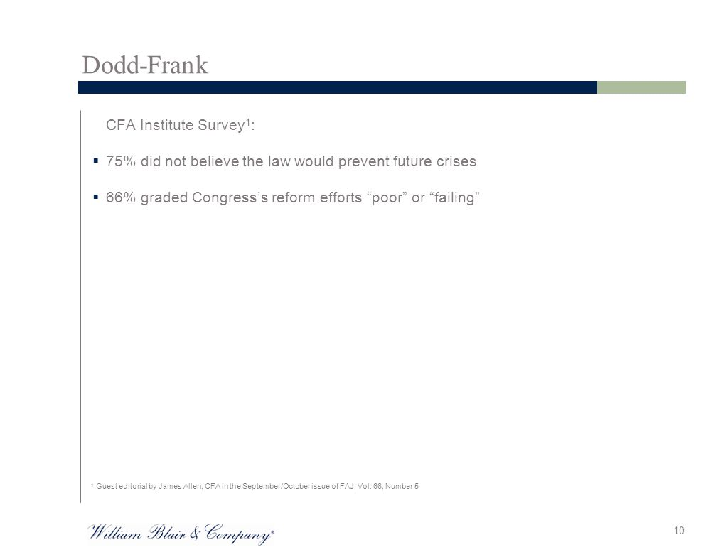 Dodd-Frank CFA Institute Survey 1 :  75% did not believe the law would prevent future crises  66% graded Congress's reform efforts poor or failing 10 1 Guest editorial by James Allen, CFA in the September/October issue of FAJ; Vol.