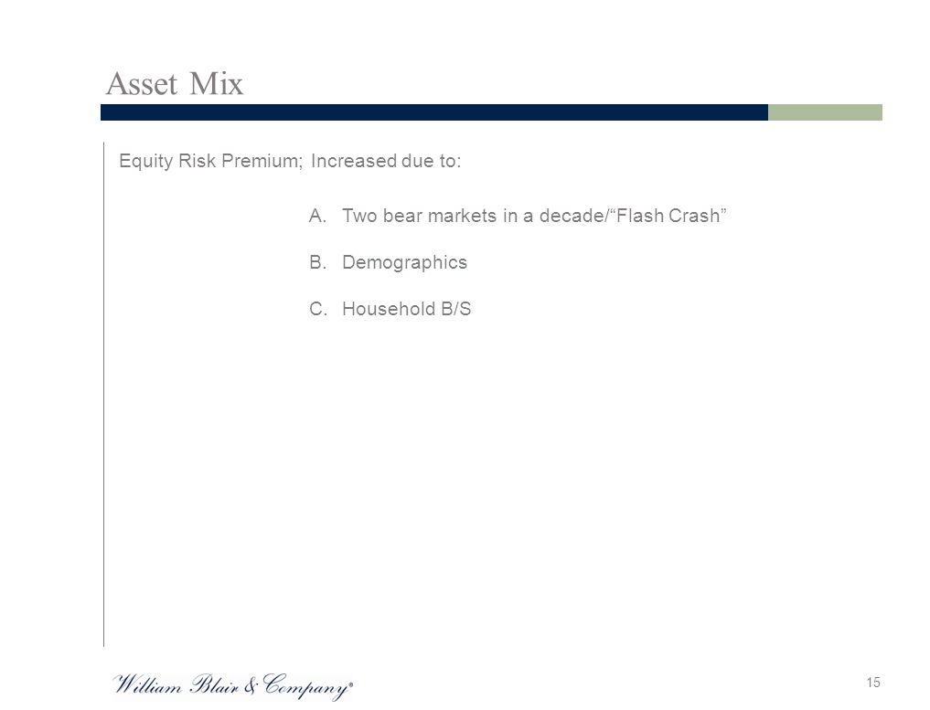 Asset Mix Equity Risk Premium; Increased due to: 15 A.Two bear markets in a decade/ Flash Crash B.Demographics C.Household B/S
