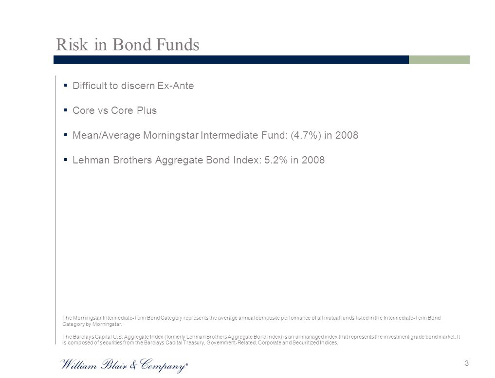 Risk in Bond Funds  Difficult to discern Ex-Ante  Core vs Core Plus  Mean/Average Morningstar Intermediate Fund: (4.7%) in 2008  Lehman Brothers Aggregate Bond Index: 5.2% in 2008 3 The Morningstar Intermediate-Term Bond Category represents the average annual composite performance of all mutual funds listed in the Intermediate-Term Bond Category by Morningstar.