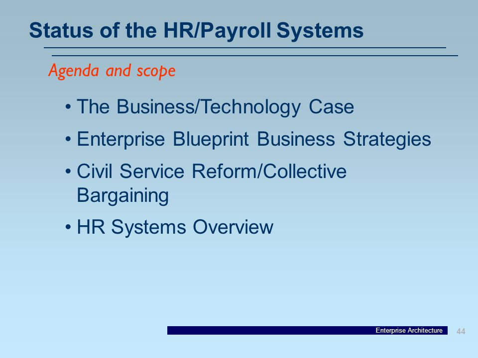 Enterprise Architecture 44 Status of the HR/Payroll Systems Agenda and scope The Business/Technology Case Enterprise Blueprint Business Strategies Civil Service Reform/Collective Bargaining HR Systems Overview