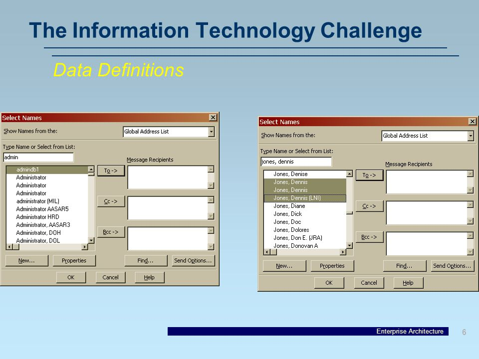 Enterprise Architecture 6 The Information Technology Challenge Data Definitions