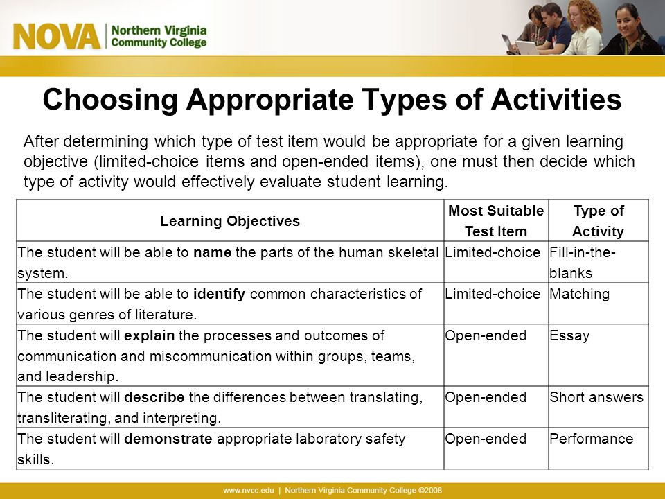 Choosing Appropriate Types of Activities After determining which type of test item would be appropriate for a given learning objective (limited-choice